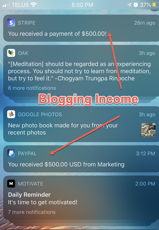blogging daily income